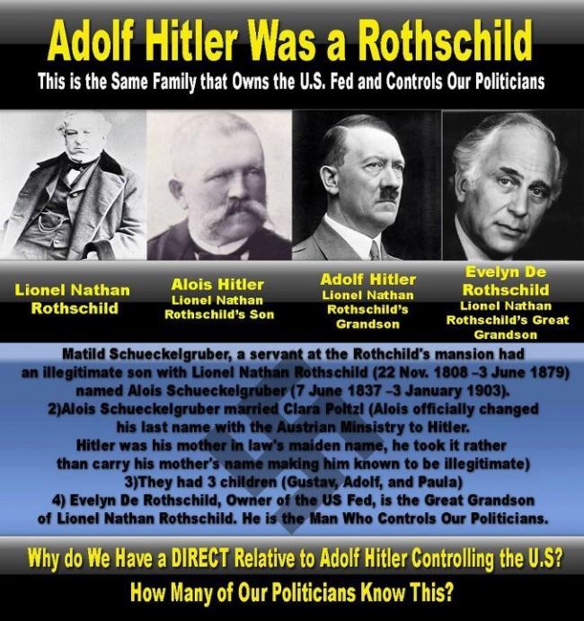 hitler-rothschild