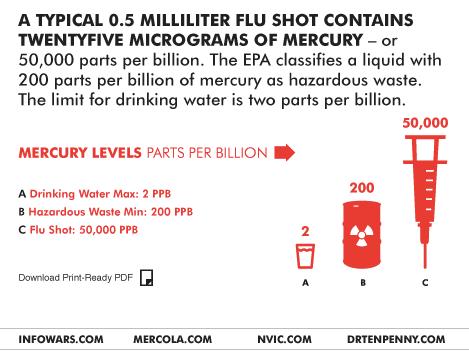 kwik in vaccins