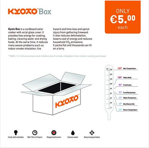 De advertentie voor de KYOTO-box.