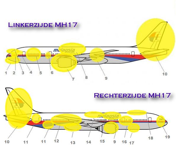 linker rechter zijde MH17