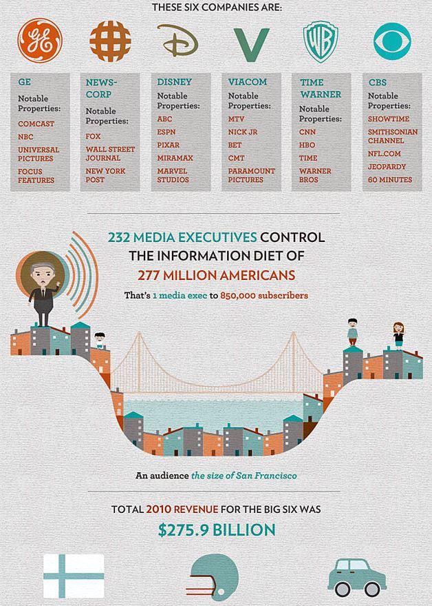 media-control-hoofdfiguren