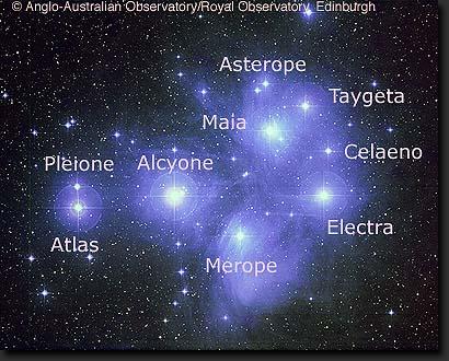 Sterrengroep de Pleïaden in het sterrenbeeld Stier
