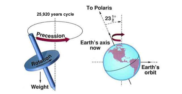 tabel-afb 2 FH balanceren Aarde mensheid