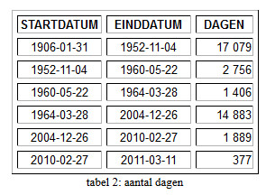tabel-afb 6 FH balanceren Aarde mensheid