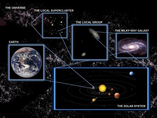 In de onmetelijke grootsheid van het universum, zijn we een stipje, in een stipje in een stipje.