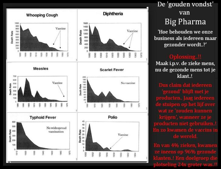 vaccin enigma NL
