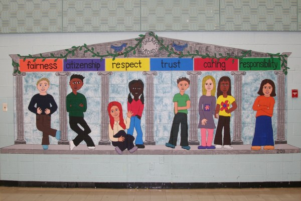 Character Education Mural Overview