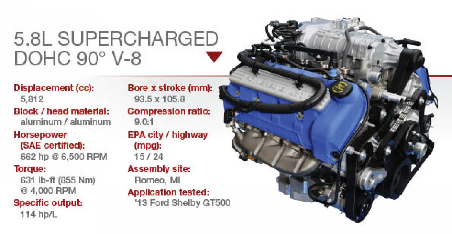small resolution of ford 5 8l supercharged dohc v 8