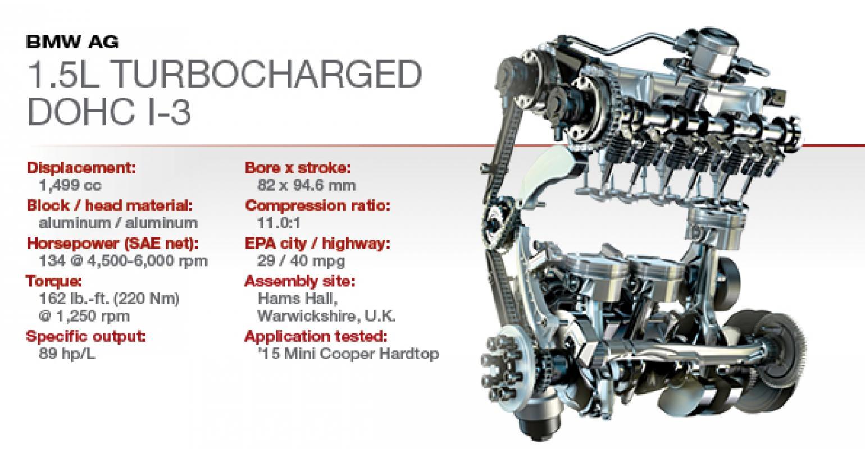 medium resolution of 2015 winner mini 1 5l turbocharged dohc 3 cyl wardsauto 2011 mini cooper engine diagram 2014 mini cooper engine diagram
