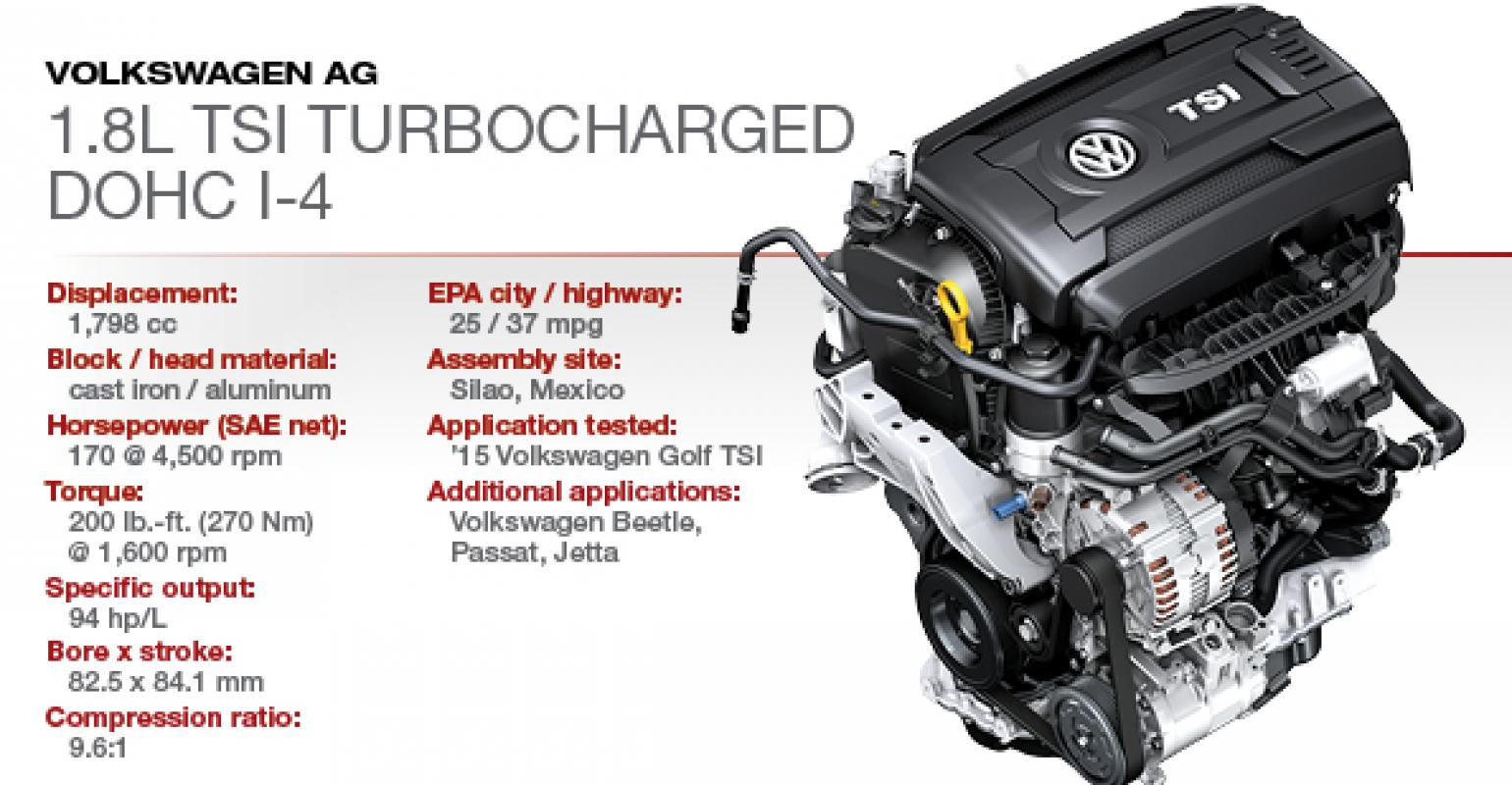 medium resolution of 2015 winner vw 1 8l turbocharged dohc 4 cyl