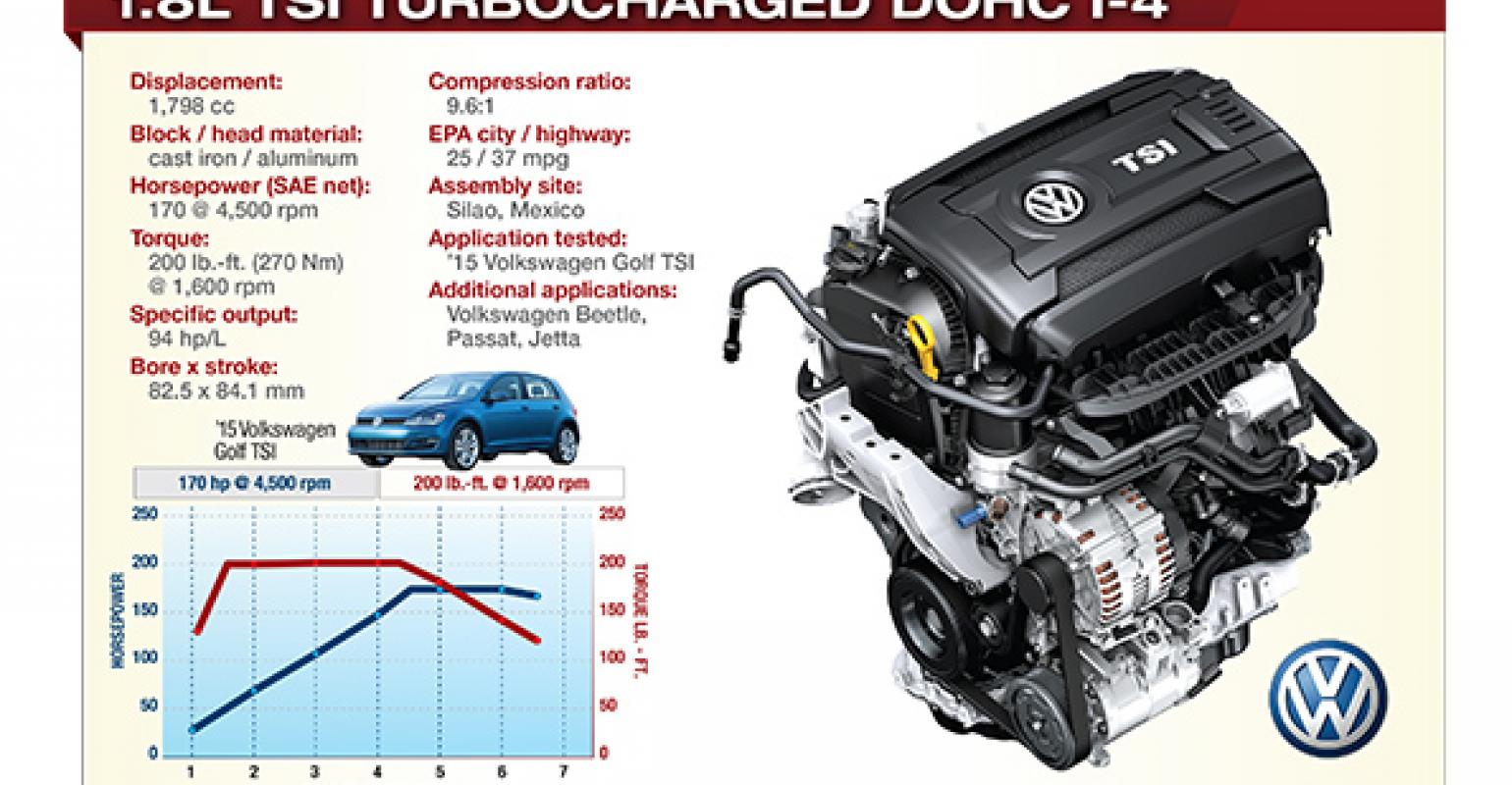 small resolution of vw s gasoline i 4 impresses more than diesel sibling