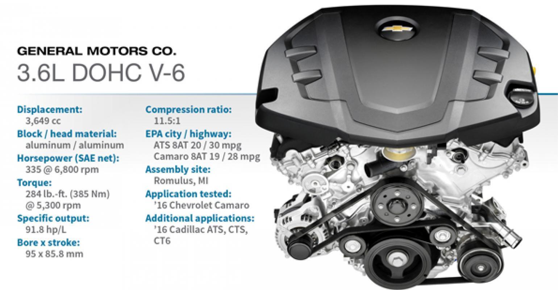 medium resolution of 2016 winner general motors 3 6l dohc v 6 wardsauto chevy 3 6l engine diagram