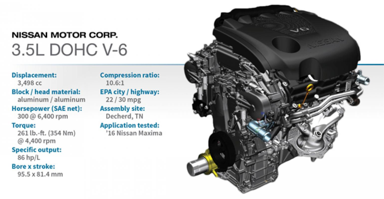 hight resolution of 2016 winner nissan 3 5l dohc v 6 engines