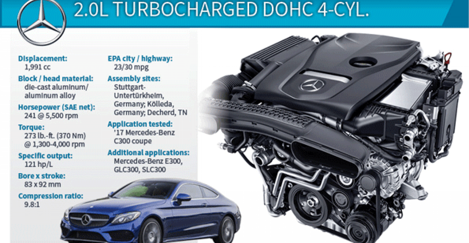 hight resolution of mercedes premium 4 cyl engine does everything well