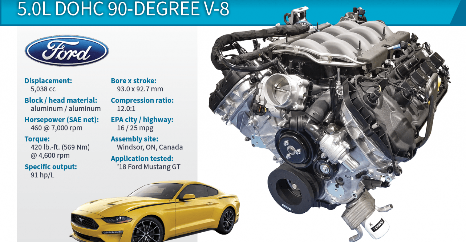 small resolution of 302 engine diagram 20 piston everything wiring diagram 2018 wards 10 best engines winner ford mustang