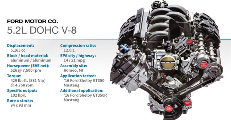 2016 Winner: Ford 52L DOHC V8 | WardsAuto
