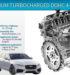 jaguar 4 2 supercharged engine diagram wiring diagram sheet 2018 wards 10 best engines winner jaguar [ 1425 x 803 Pixel ]