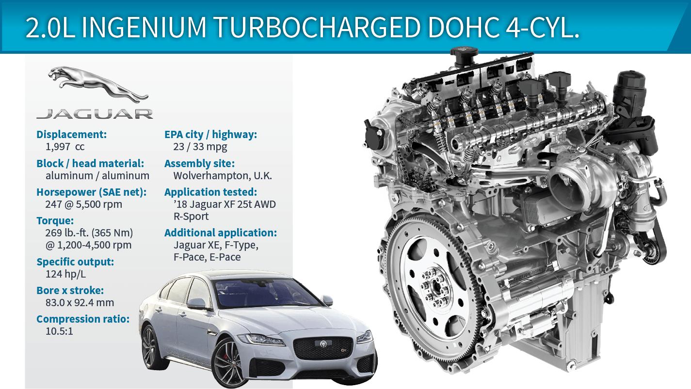 hight resolution of jaguar 4 2 supercharged engine diagram wiring diagram sheet 2018 wards 10 best engines winner jaguar