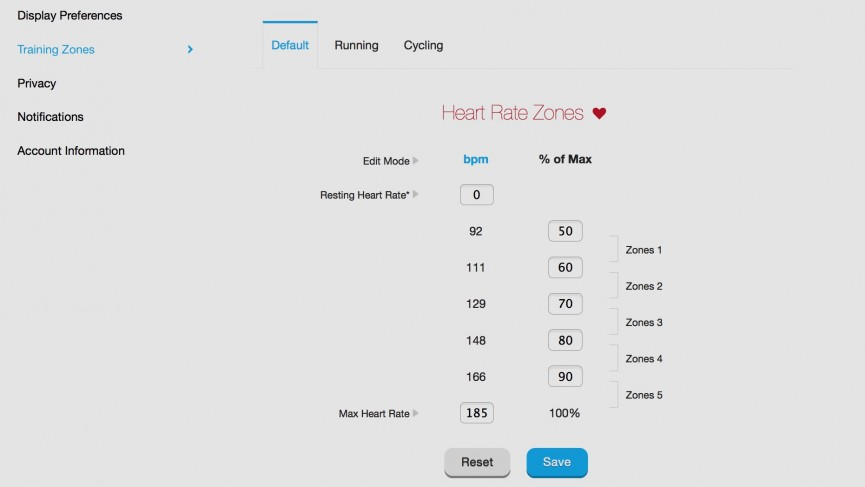 Heart rate training zones guide: How to run better with tech