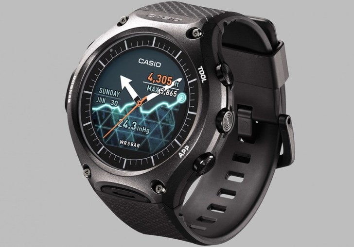 Android Watches With Gps
