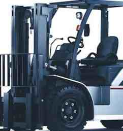 nissan 1f4 forklift service manual download pdf [ 1280 x 720 Pixel ]