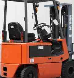 nissan p01 and p02 forklift service manual download pdf [ 1280 x 720 Pixel ]