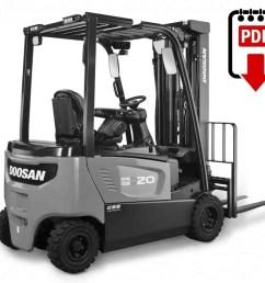 daewoo doosan g35s 2 forklift parts and repair manual download pdf [ 1024 x 909 Pixel ]