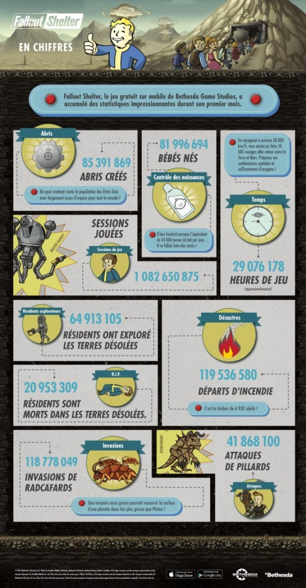 Fallout-Shelter-infographie