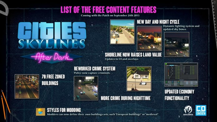 cities-skylines-after-dark-patch-infographie