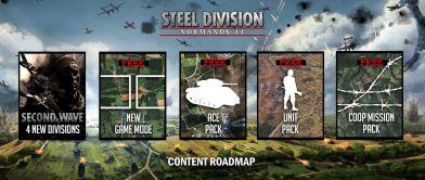steel-division-content-roadmap-2017
