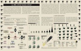 infographie-seconde-guerre-mondiale-perrin-extraits-04