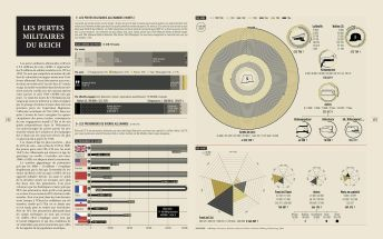 infographie-seconde-guerre-mondiale-perrin-extraits-07