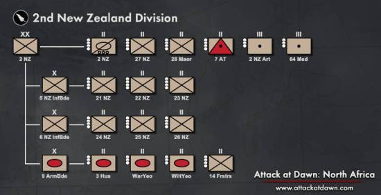 Attack at Dawn: North Africa - OoB 2nd New Zealand division