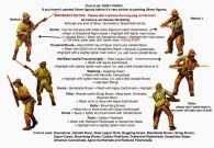 3 Painting guide