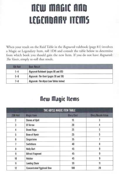The Abyss page scans 25-24