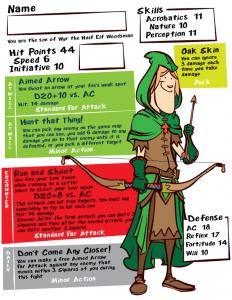 Creativas hojas de personaje por James Stowe incluyendo únicamente los datos más importantes, aunque sean de una versión anterior de Dungeons and Dragons transmiten la idea de lo que se quiere