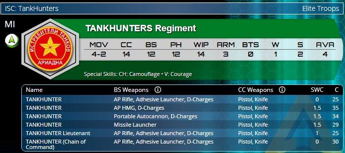 Ariadna Infinity Operation: Coldfront Tankhunter statistics