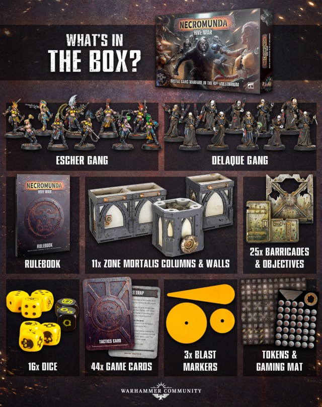MarPreview Mar20 Necro BoxContents