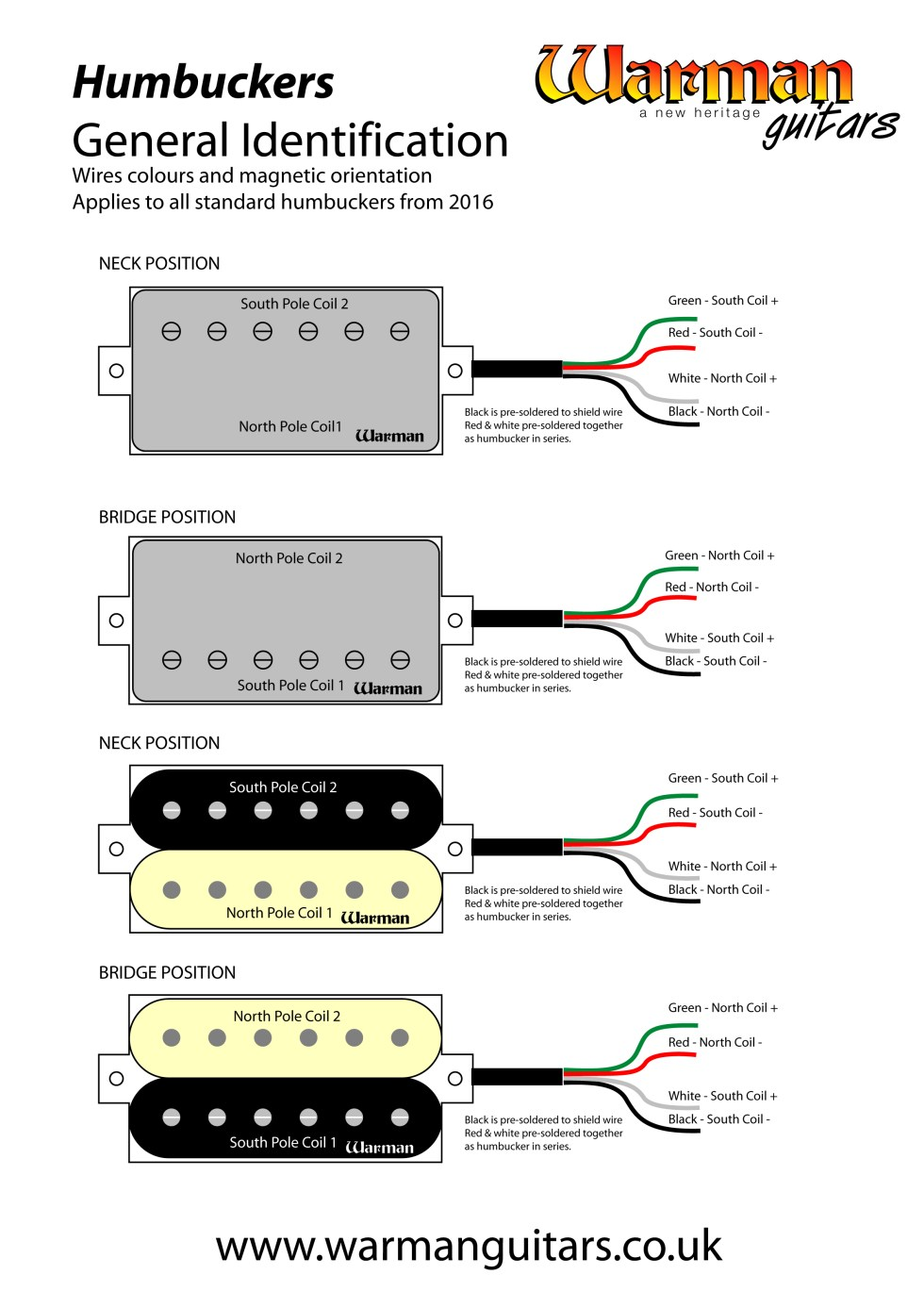 Warman Guitars 4 wire humbucker wiring colours explained