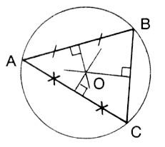 médiatrice-definition-tracé_axe symetrie