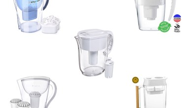 best Home Water Filter Pitcher Review