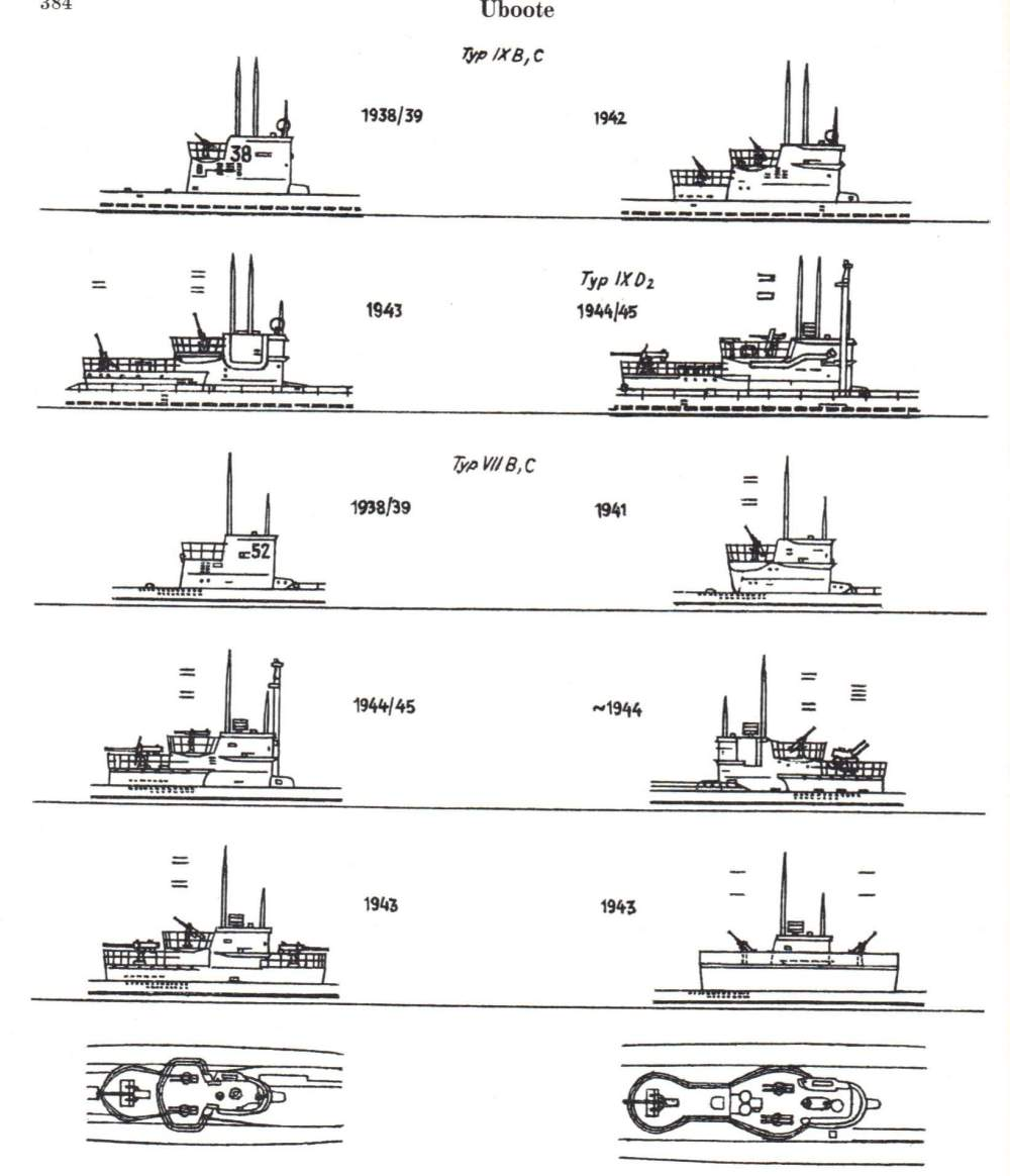 medium resolution of can anyone recognise a u boat type from these pics please