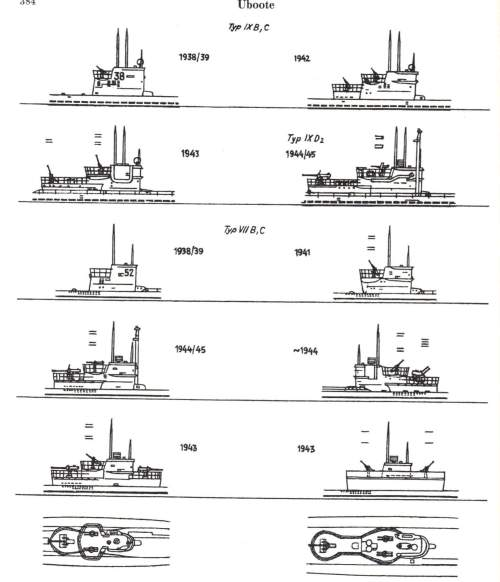 small resolution of can anyone recognise a u boat type from these pics please