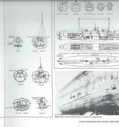cargo submarine u deutschland artifacts and model [ 2159 x 1570 Pixel ]