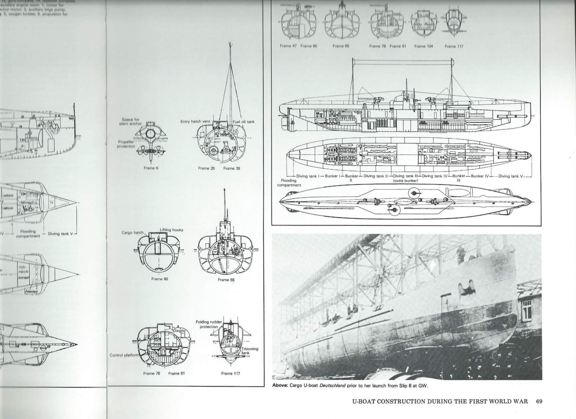 hight resolution of  cargo submarine u deutschland artifacts and model