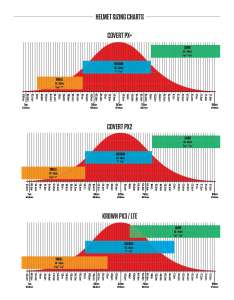 Sizing chart for helmets also warrior covert px helmet us rh
