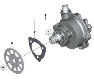 Vacum Pompa – pompa próżniowa zwana również podciśnieniową.