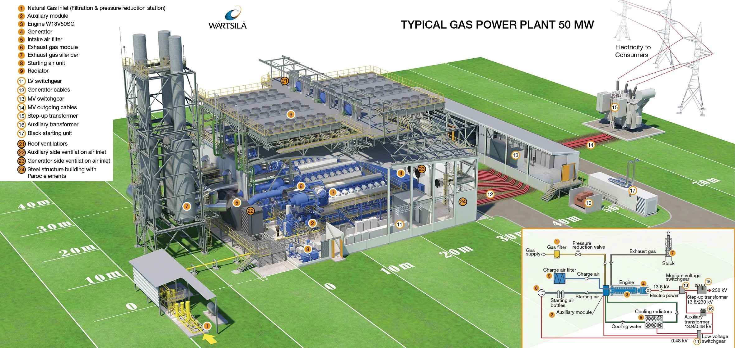 hight resolution of combined cycle plant for power generation introduction nigerianmuse nigerianmuse
