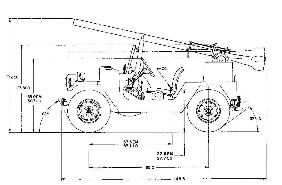 WarWheels.Net-M825 Mutt 1/4 Ton 4x4 Utlity Truck with