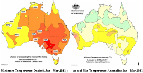 Min T Outlook Jan-Mar 2011